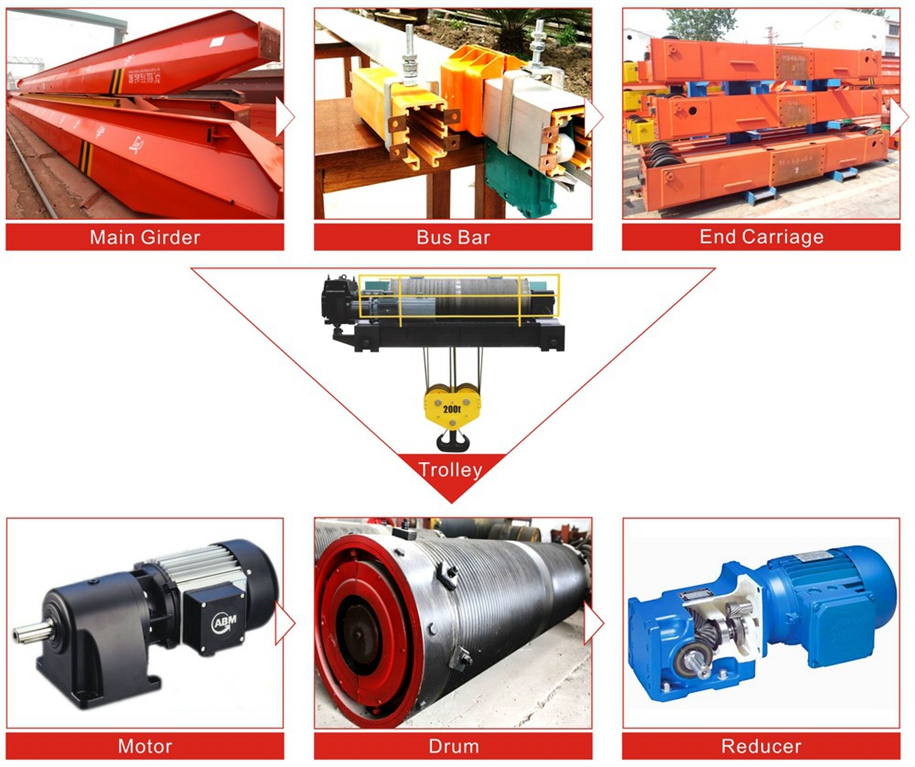 Obsolete Overhead Crane Parts : Ellsen supplies various types of cranes with simple