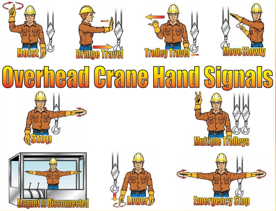 Overhead Crane Safety South Africa : Ellsen supplies types of overhead cranes with high