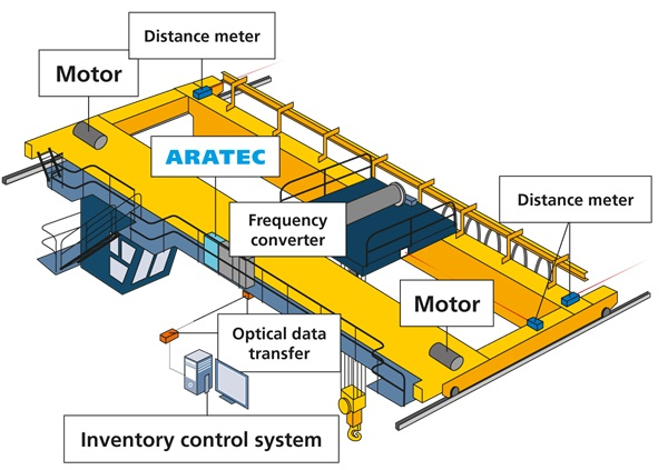 Obsolete Overhead Crane Parts : Industrial overhead crane supplier has small large