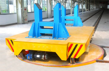 Factory Apply Rail Trailer For Sale